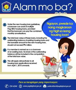 Pagibig Housing loan